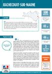 Rachecourt-sur-Marne: une démarche exemplaire de protection des captages